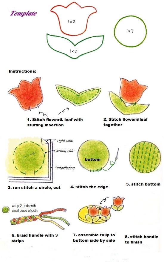 Fabric Tulip Basket DIY Tutorial